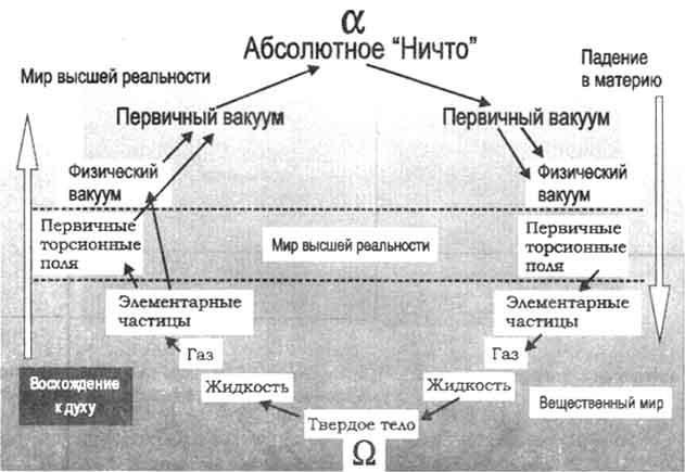 http://fizvakum.narod.ru/59.jpg